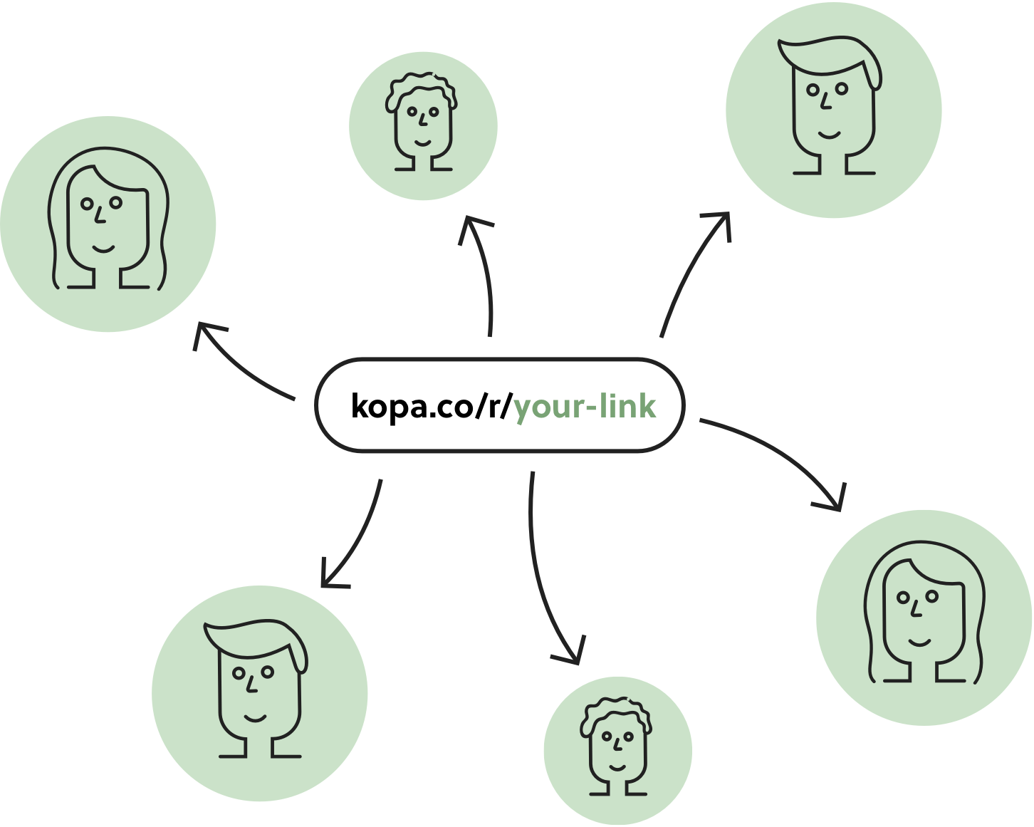 Your referral link